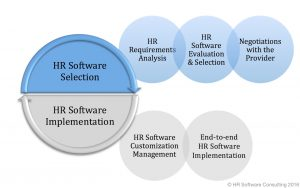 HR Software Consuling - The Offer